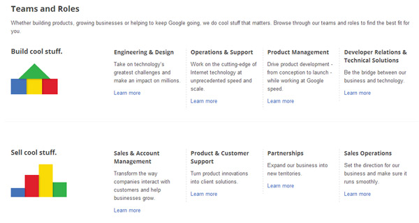 Google's excellent careers section includes Vacancies, opportunities for students, teams and roles, 'life at Google' and locations.